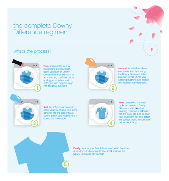 The Complete Downy Difference regimen
